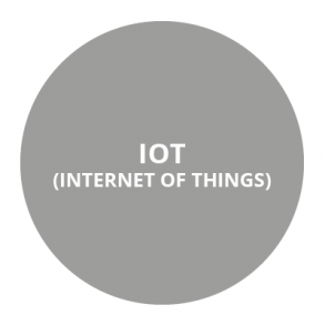 Internet of Things og AI